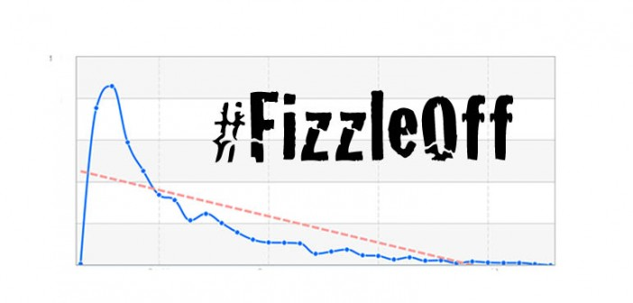 FizzleOff: Top Tweets
